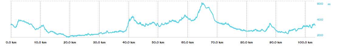 Sports Tracker ww1